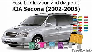 Fuse Box Location And Diagrams  Kia Sedona  2002