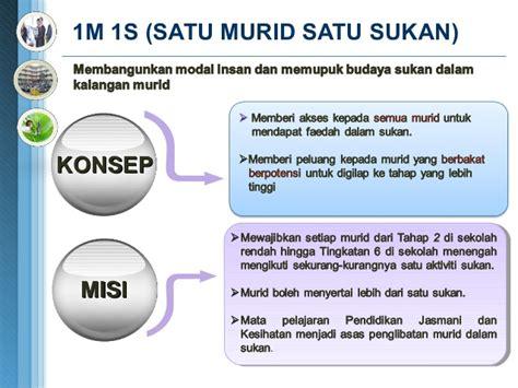 Dasar-dasar Kpm 2011-2016