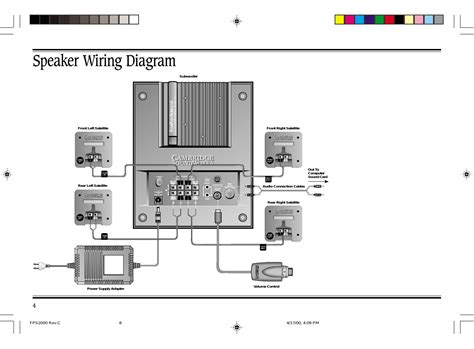 Speaker Wiring Diagram Cambridge Soundworks Fps User