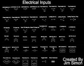 similiar iec symbols library keywords electrical wiring diagram symbols on iec wiring diagram symbols