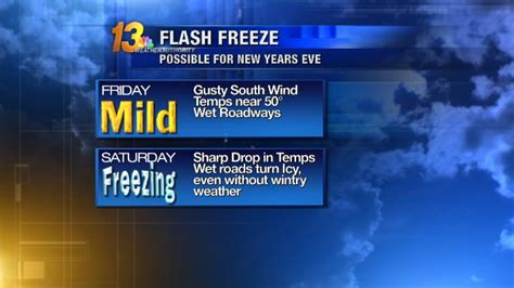 flash freezing flash freeze for new year s eve