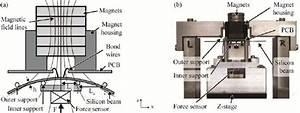 Magnetic Strip Wiring Diagram