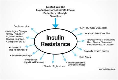 reverse diabetes naturally diabetes treatments