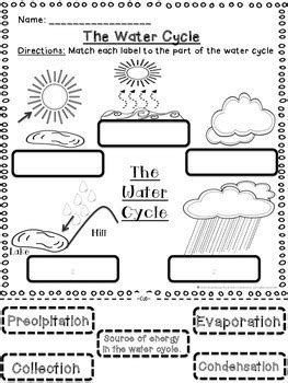 water cycle activities cut and paste and fill in tpt