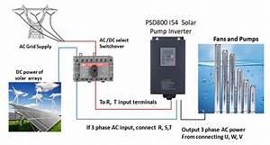 Solar Pump Inverter  Dc Pump Inverter  Abb  Invt  Veichi  Fuji Solar Pump Inverter  Mppt Solar