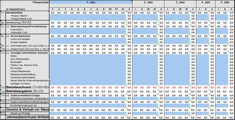 erstellung gewinn und verlustplan guv rentabilitaetsplan