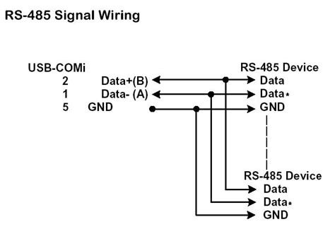 dgh data acquisition usb comi rs 485 connection diagram