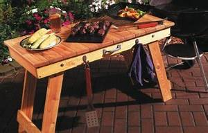 Free Portable Grill Table Plans - Woodwork City Free