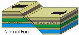 Planet Earth 12  Mountains Faults Folds Deformation At