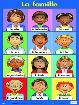 Pin by Ibtihaj on Education de base (apprendre le français ...