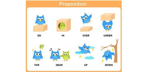 Identifying Prepositions  Proprofs Quiz