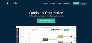 Top 4 Best Decision Tree Software Options