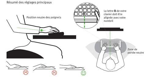 materiel ergonomique pour bureau materiel de bureau ergonomique 28 images comment