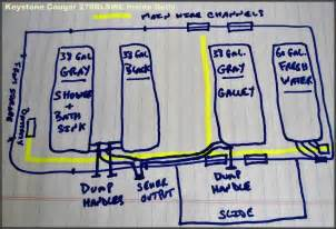 Montana 5th Wheel Floor Plans 2011 by Rv Holding Tank Sensor Wiring Diagram Electrical Schematic
