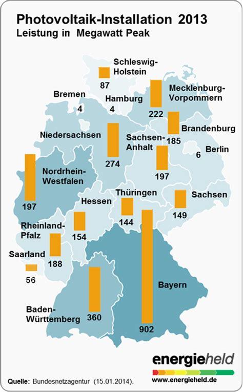 photovoltaikanlagen in deutschland installation zubau photovoltaikanlagen 2013