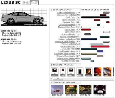lexus sc 1st paint codes media archive clublexus