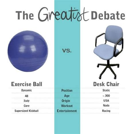 swiss vs office chair the greatist debate