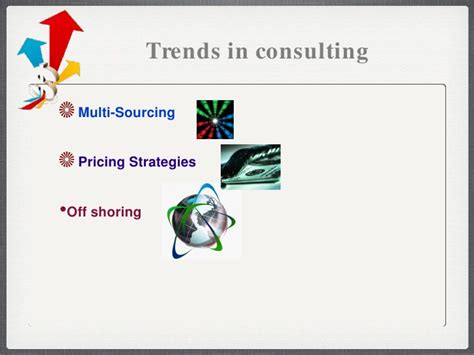 accenture consulting strategy