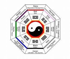 Feng Shui for Healthy Work