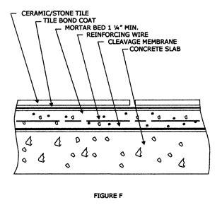 mortar thickness for tile tile design ideas