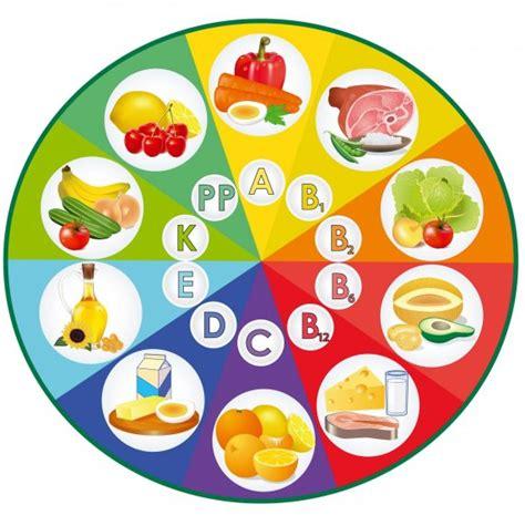 abc color py 191 qu 233 vitamina te falta edicion impresa abc color