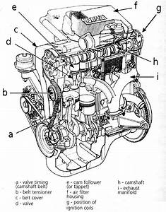 Engine  Of What