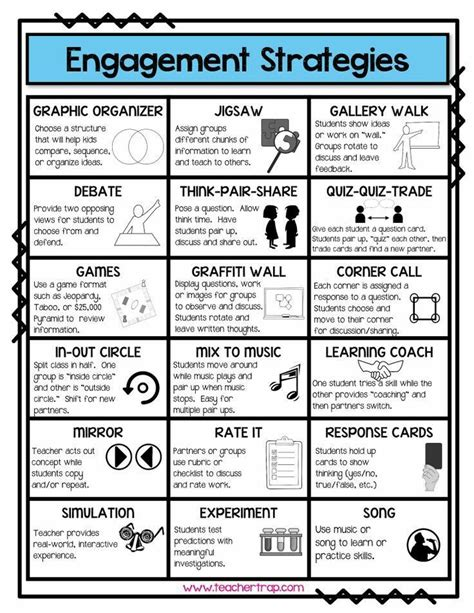 596 Best Teaching Ideas  Misc Images On Pinterest  Teaching Ideas, Cooperative Learning