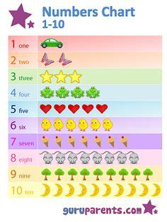 numbers chart 1 20 a great tool to help teach their 507 | 7b6803db356ac0c709c8ba6c2816ab49 alphabet worksheets alphabet activities