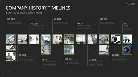 exhibition timeline timelines timeline