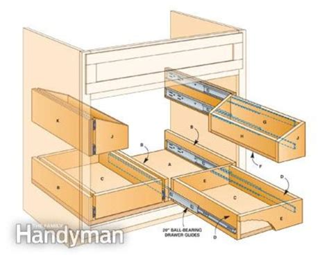 how to build cabinet drawers how to diy build kitchen sink roll out storage tray www