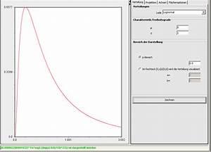 Freiheitsgrade Berechnen Statistik : wahrscheinlichkeitsverteilungen ~ Themetempest.com Abrechnung