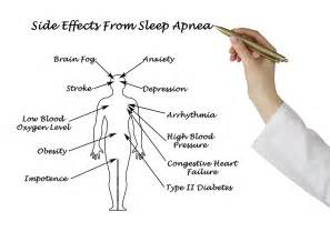 Treat Sleep Apnea in Indianapolis with Hoosier Hoosier Sleep Solutions Sleep Apnea