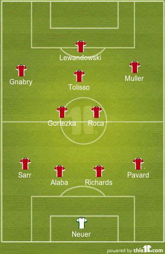 Predicted Bayern Munich Lineup Vs RB Salzburg- The 4th ...