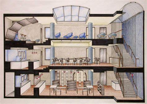 interior design  design blog