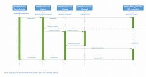 Process Guide Framework