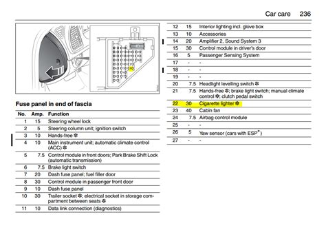 2004 Saab Fuse Diagram by 99 Saab 9 5 Fuse Diagram Wiring Diagram