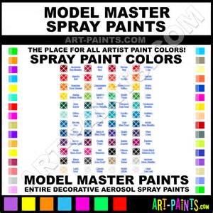Spray Paint Art Kit