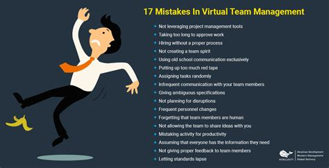 leading virtual teams quality digest