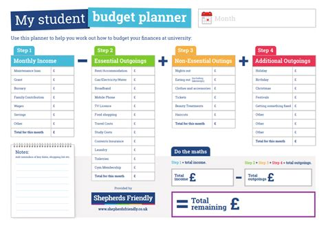 budget infographic template student budget planner infographic education