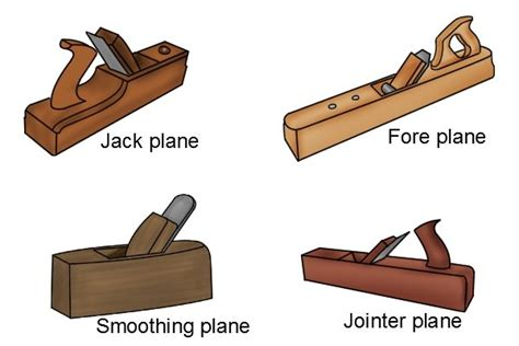 What Are The Different Types Of Woodworking Hand Plane?