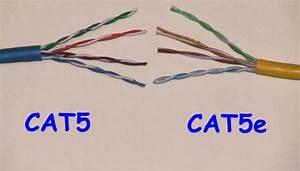 Cat 5 Cat 6 : memahami perbedaan kabel utp cat5e dan cat6e ~ Eleganceandgraceweddings.com Haus und Dekorationen