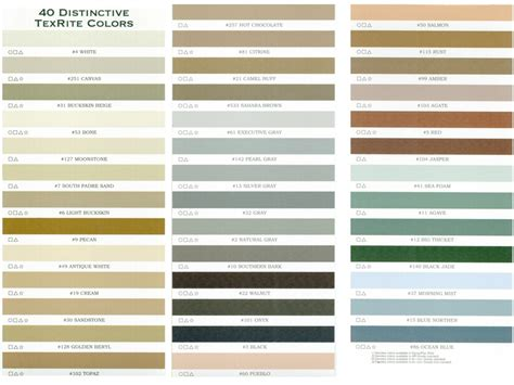 lowes sanded grout colors subway tile   finding