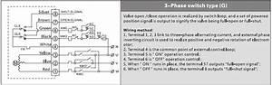 500nm 600nm Electric Actuator Uff0dpov Valve China Manufacturer