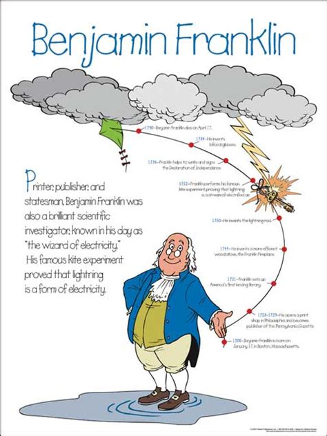 HD wallpapers ben franklin worksheets for kids