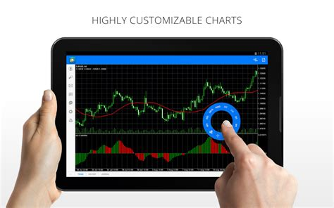 forex trading platform android metatrader 4 android apps on play