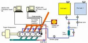 Schematic Diagram Of A Mitsubishi 4d68 Diesel Engine System