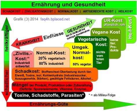 Fettsäuren definition