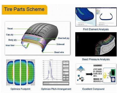 Car Tyre Manufacturer 245/70r16 265/65r17 Tires Supplier