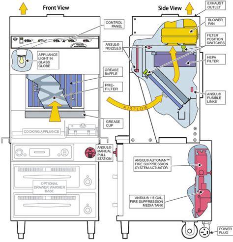 hoshizaki ice maker parts diagram drivenhelios