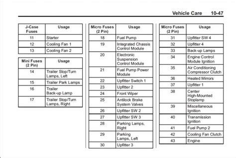 Silverado Drl Fuse Chevrolet Forum Chevy